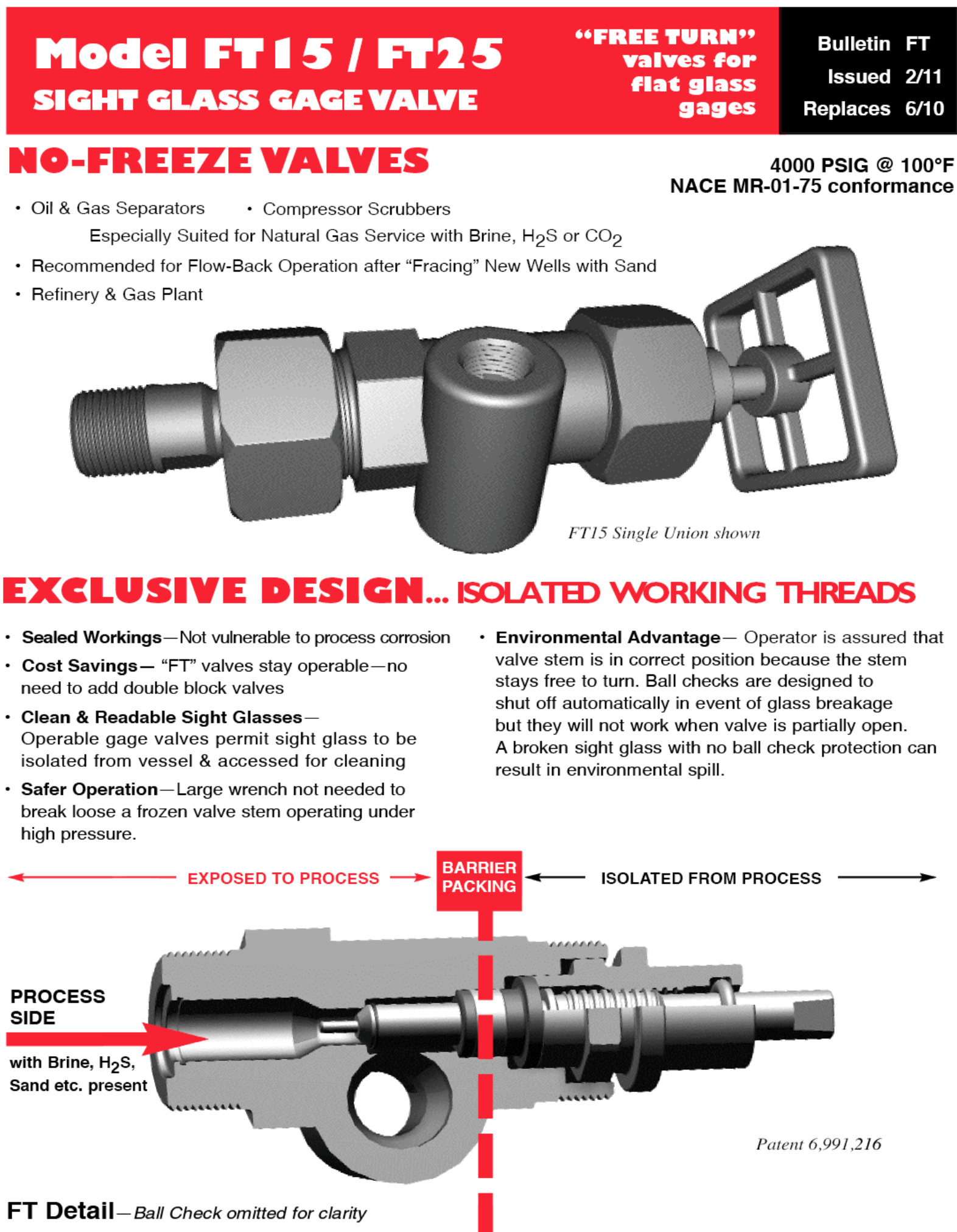 Controls model ft sight glass gauge valve